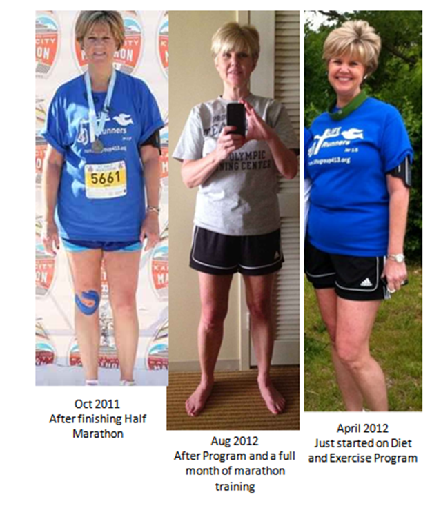 My Marathon Journey, 10 Years in the Making...Now Finished (2/6)