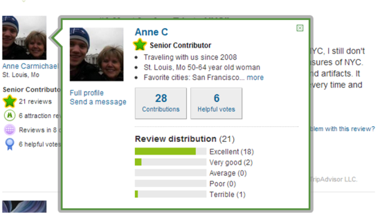 Just received Tripadvisor's Senior Contributor Badge