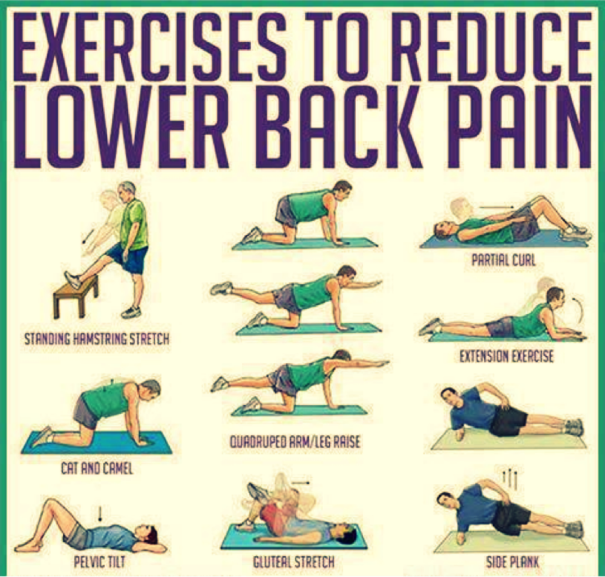 reducebackpain